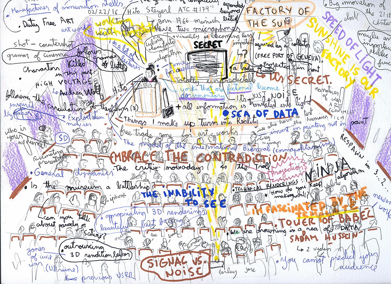 Serie de dibujos: Artist Lectures. Hito, 2015.